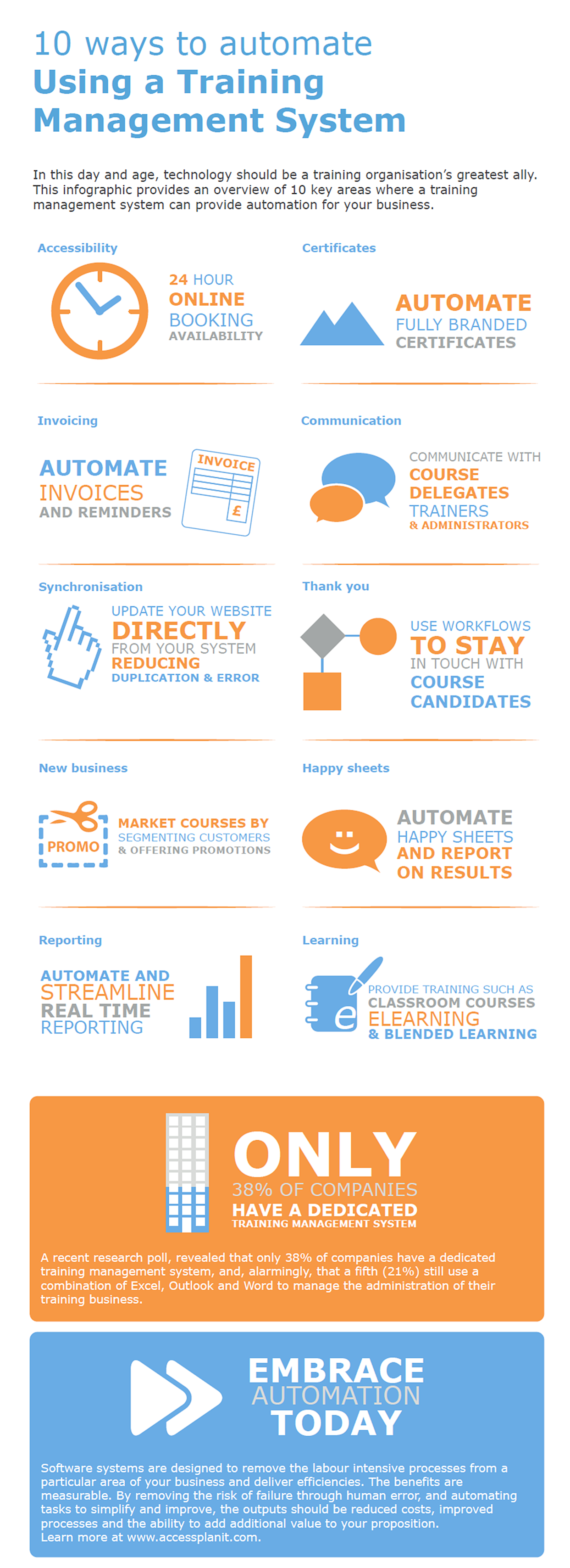 10 ways to automate using a training management system infographic
