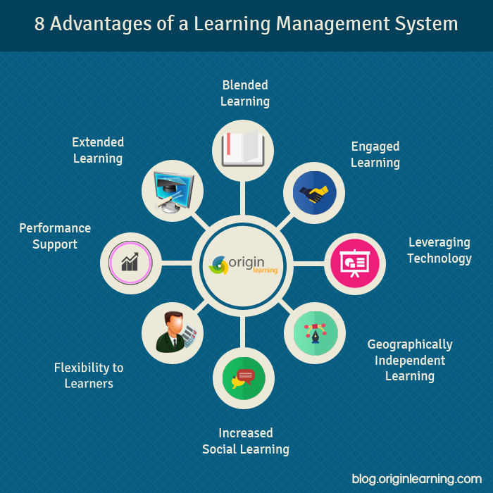 8 advantages of an LMS original learning