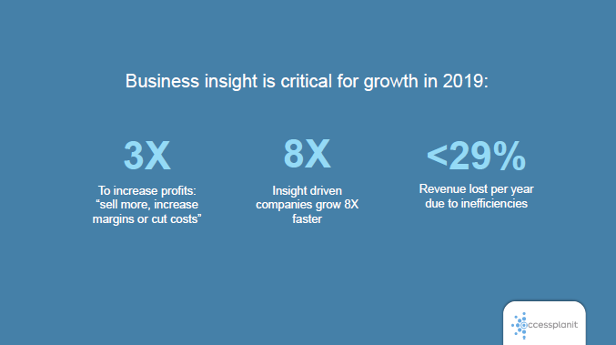 Business insight is critical for growth in 2019