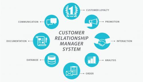 Customer Relationship Management CRM system Reuters