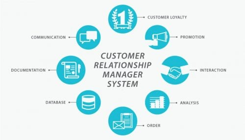 Customer Relationship Management CRM system Reuters
