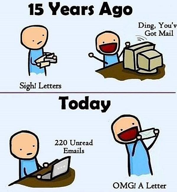 Letters vs emails 15 years ago compared to 2018