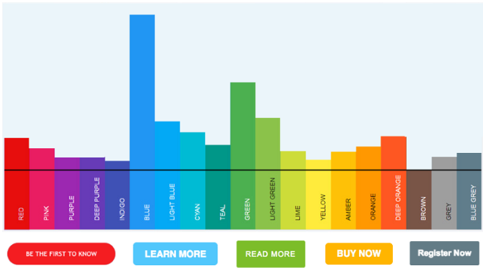 Most popular call to action button colors for online course booking