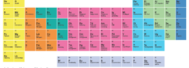 Periodic-table-of-training-management.png