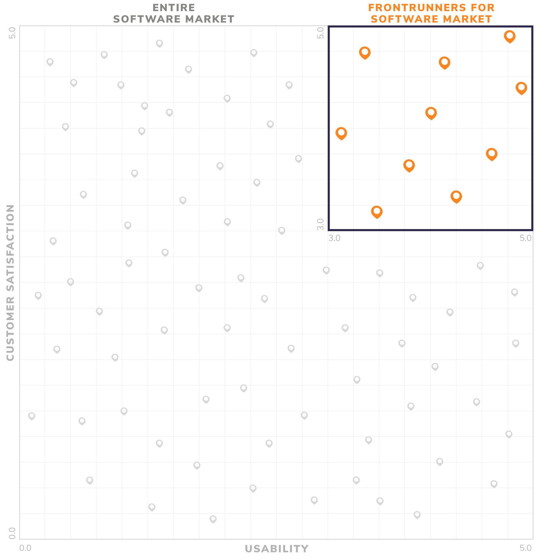 frontrunners full chart