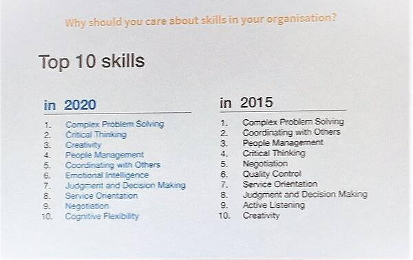 Important skills to learn L&D