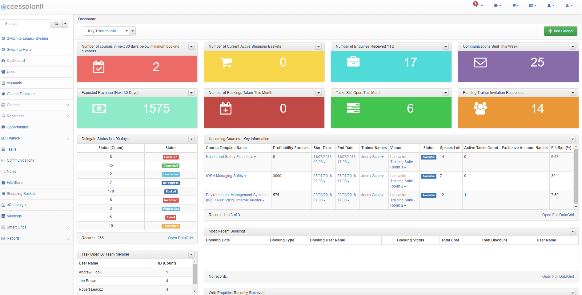 Dashboard example accessplanit training management system