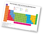 Key elements of training managment software thumbnail
