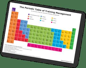 Periodic table 2018 tilt