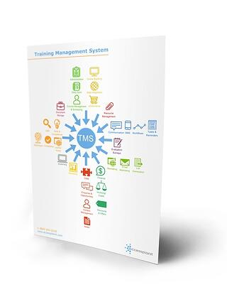 What is a training management system infographic