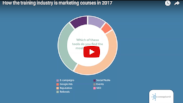 how the training industry is marketing training courses in 2017 webinar cover image