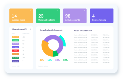 accessplanit reporting screen within software illustration