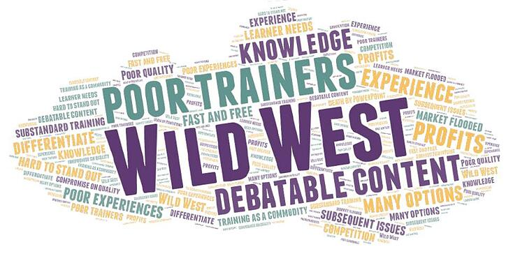 word cloud key trends training industry
