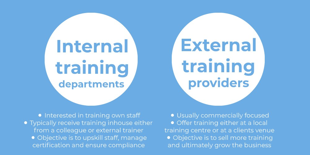 the users of a training management system