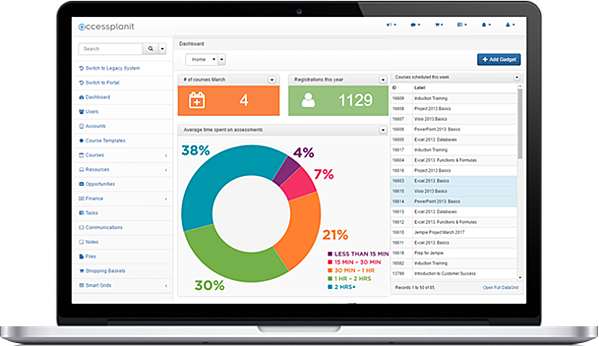 Reporting Dashboard on training management software