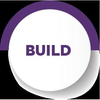 accessplanit Proven Process - build