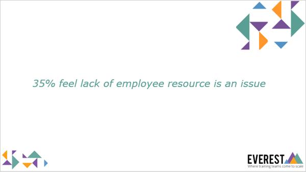 Training Business Resource Stat