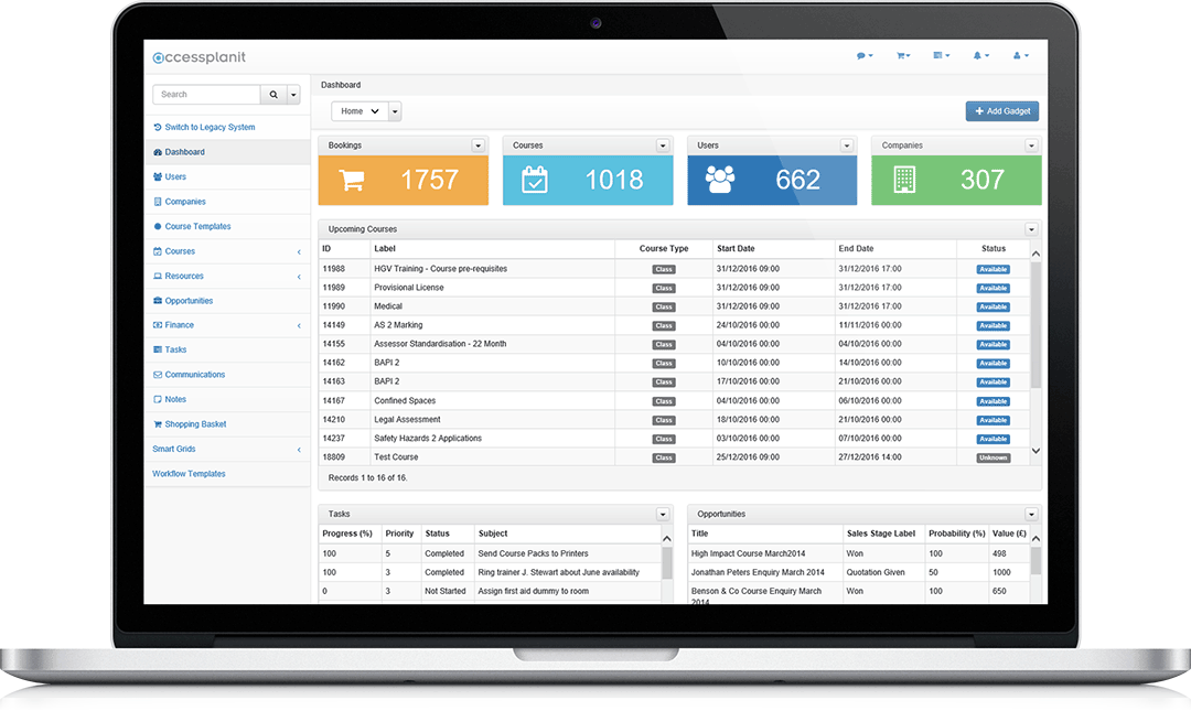 Training management software dashboard
