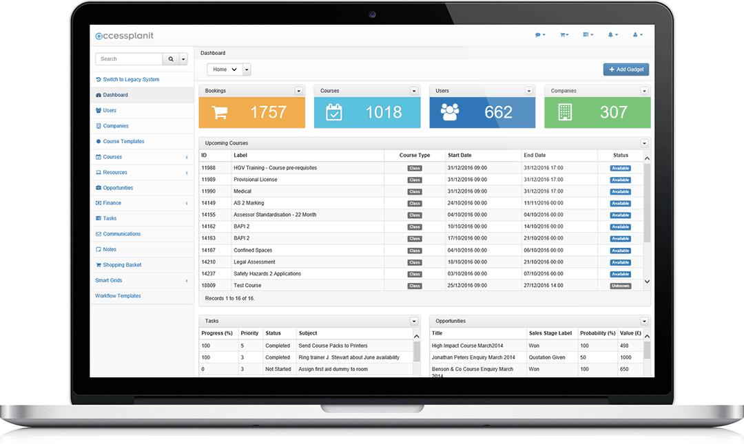 Training management software dashboard