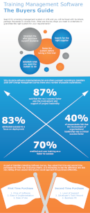 The Ultimate Guide To Software Implementation Infographic