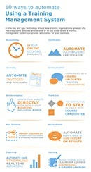 10 Ways To Automate Infographic