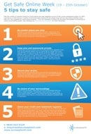 5 Tips To Stay Safe Online