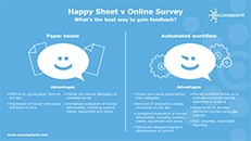 Happy Sheets v Automated Surveys