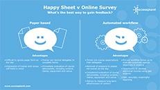Happy Sheets v Automated Surveys