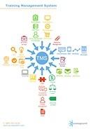Training Management System Model